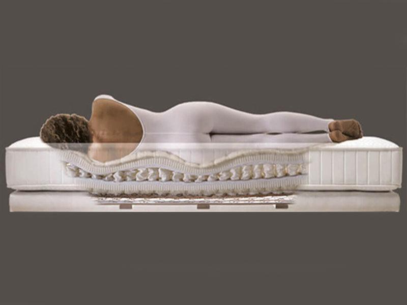 Особенности ортопедического матраса